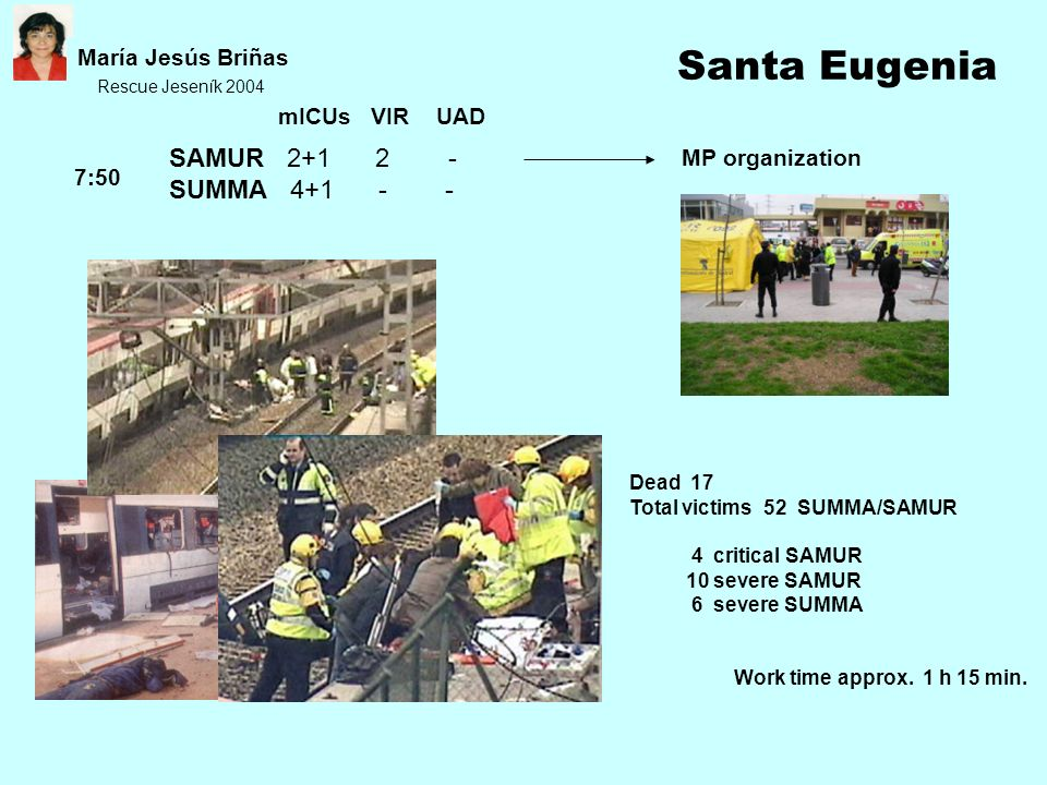 Santa Eugenia SAMUR SUMMA