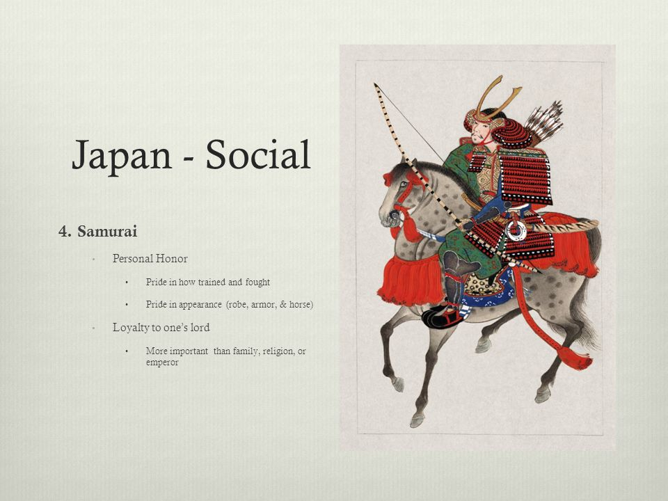 Japan - Social 4. Samurai Personal Honor Loyalty to one's lord