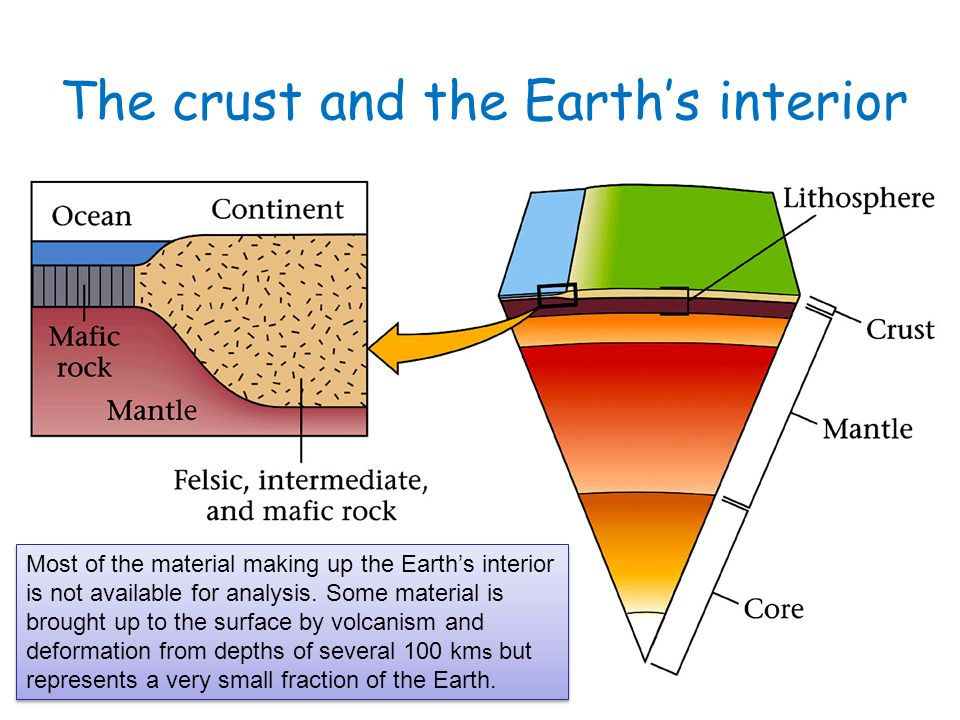 the crust and the earth s interior ppt download