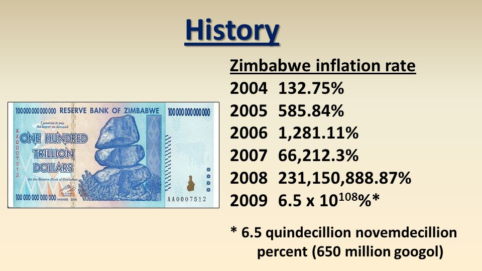 History Of Money Inflation