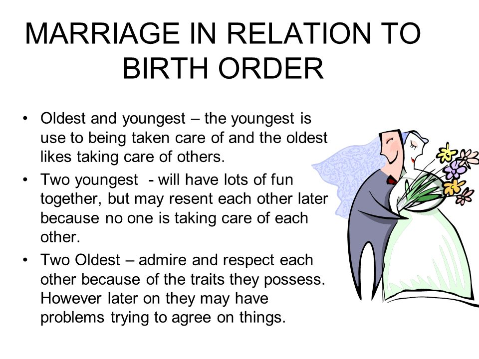 Birth order marriage compatibility
