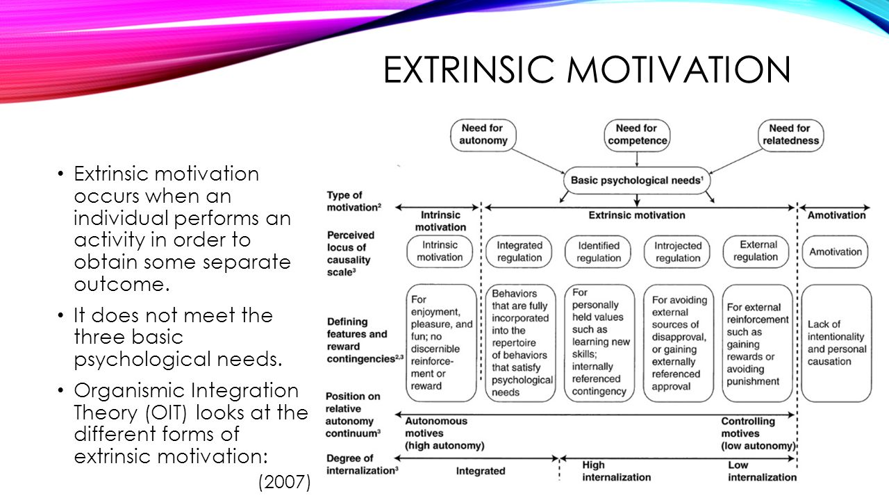 What is motivation? Motivation of activity, motivation for sport, for weight loss 84