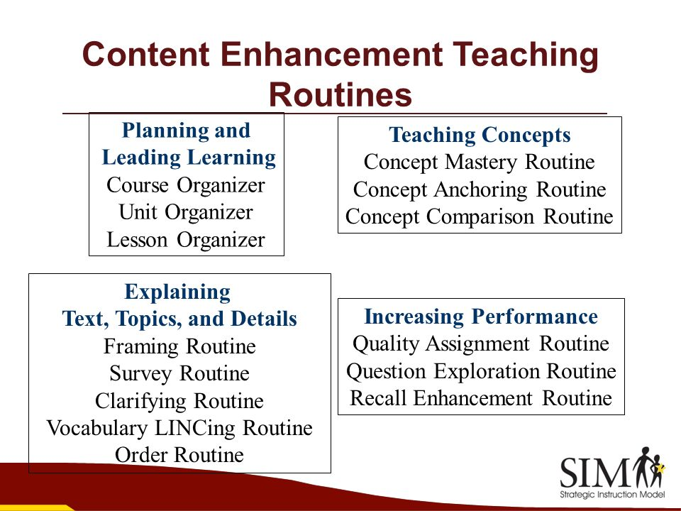The Strategic Instruction Model An Overview Ppt Video Online Download