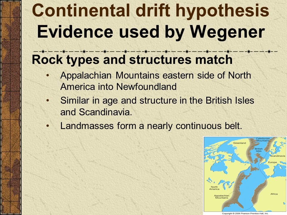 what is the hypothesis of continental drift