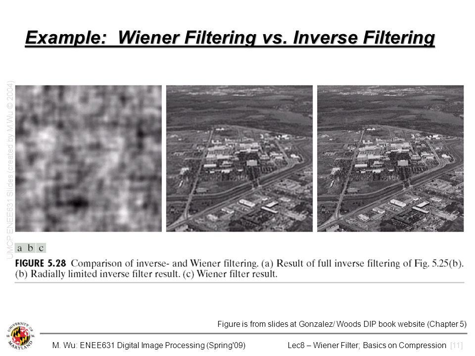 Wiener Filtering for Image Restoration & Basics on Image