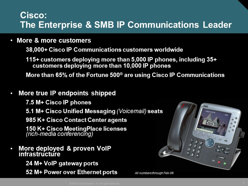 Cisco Unified CallManager 5 0 Update - ppt download