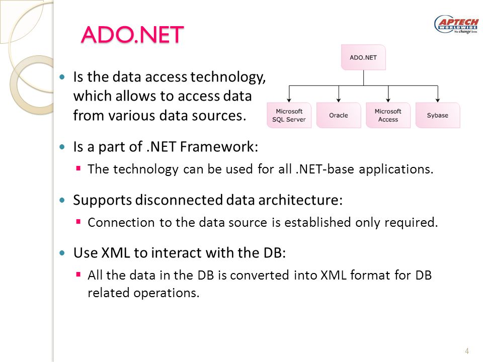 Module 4 Introduction ADO NET  - ppt video online download