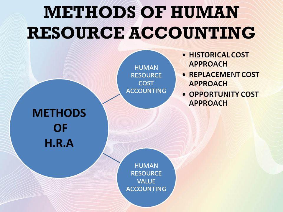 Human resource accounting ppt.