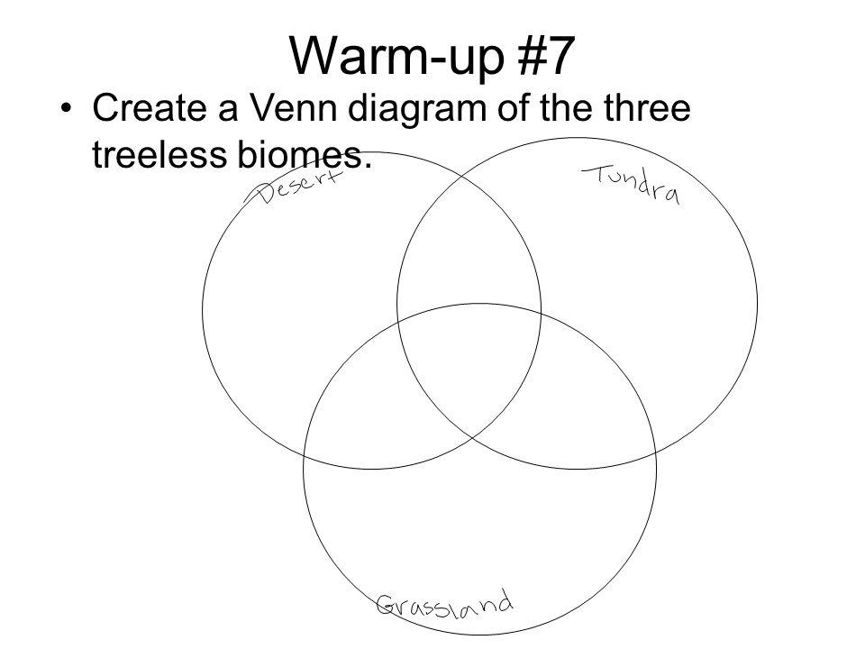 3 Circle Venn Diagram Biomes Diy Wiring Diagrams