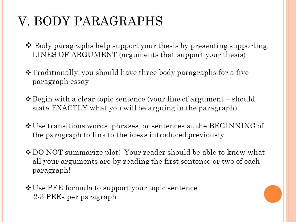 how to start body paragraphs in an essay