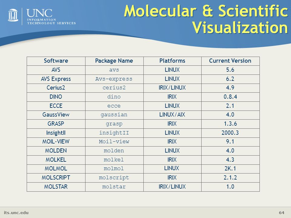Introduction to Scientific Computing - ppt download