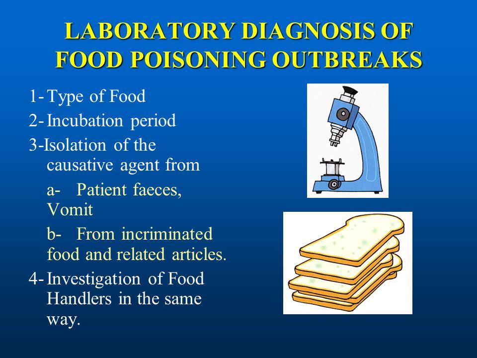 Food Poisoning Ppt Download