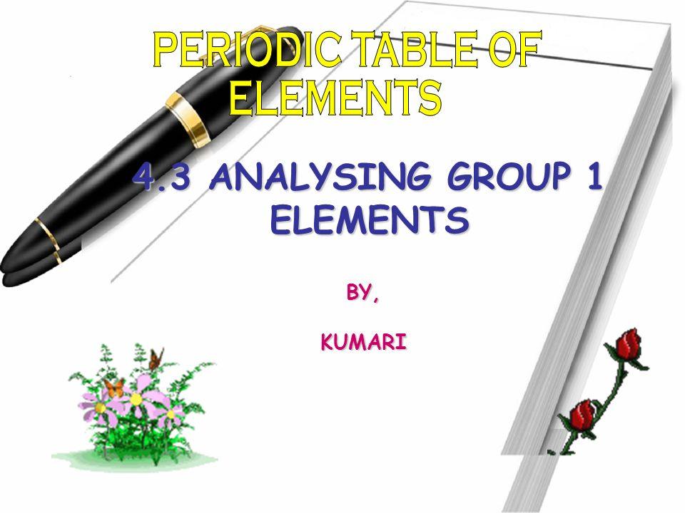Tsp 3053 kaedah mengajar kimia tugasan 1 ppt download tsp 3053 kaedah mengajar kimia tugasan 1 urtaz Images