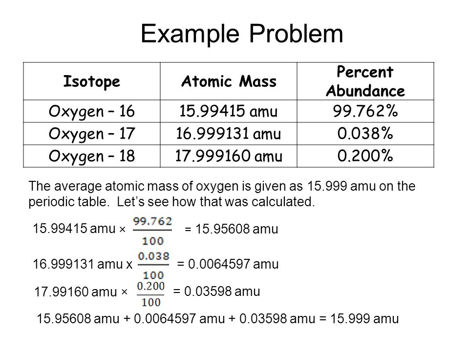 Atomic theory and the periodic table ppt download example problem isotope atomic mass percent abundance oxygen 16 urtaz Images