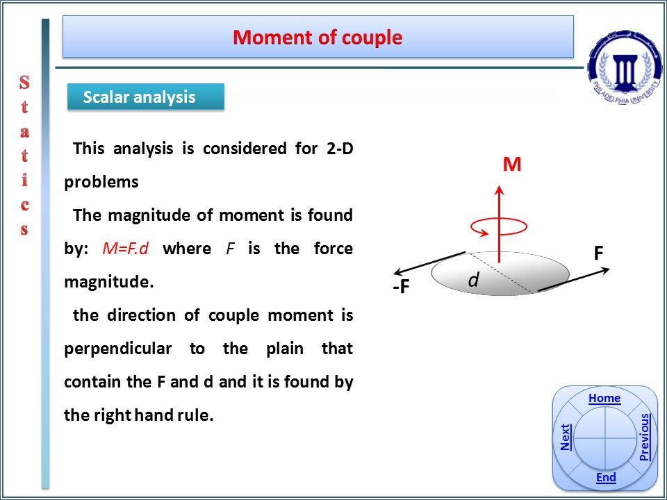 Statics Chapter Four Moment By Laith Batarseh Home Next