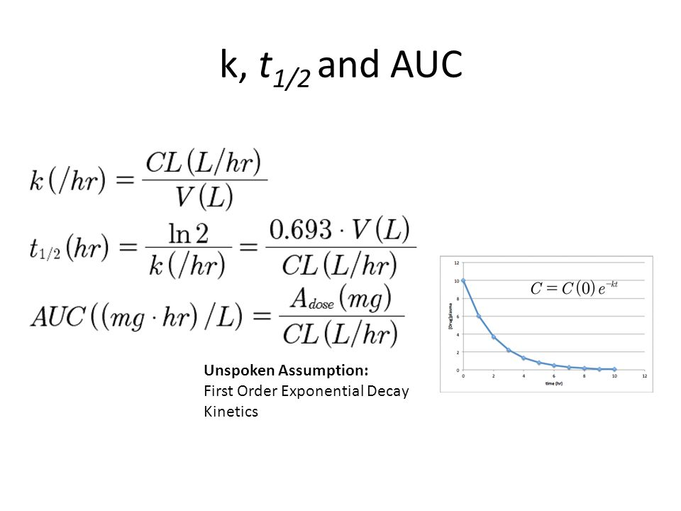 k, t1/2 and AUC Unspoken Assumption: First Order Exponential Decay
