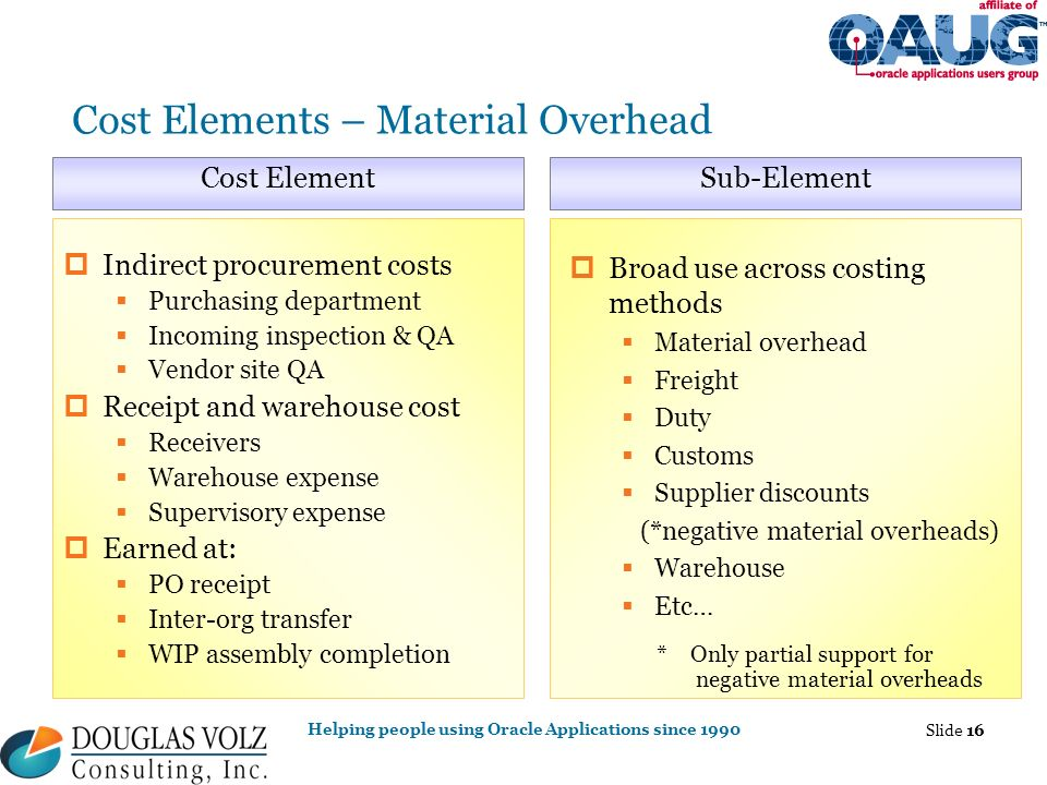 Different Ways to Use Cost Elements, Sub-Elements & Cost