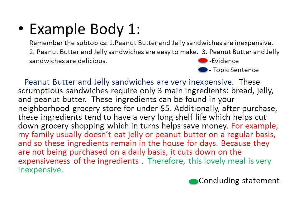 how to make a peanut butter and jelly sandwich expository essay