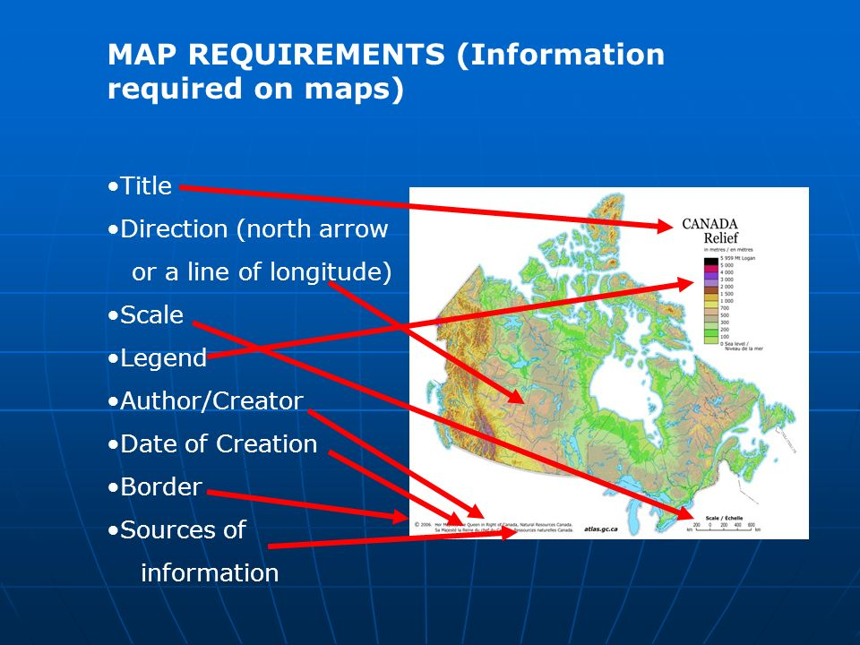 Direction Map Creator on