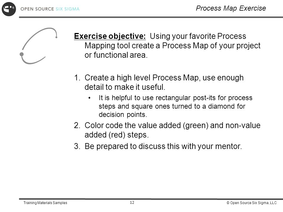 how to make a process map