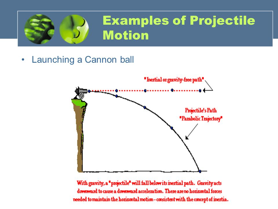 Ppt projectile motion powerpoint presentation id:3393587.