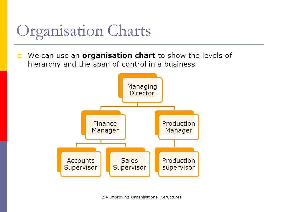 supervisor span of control