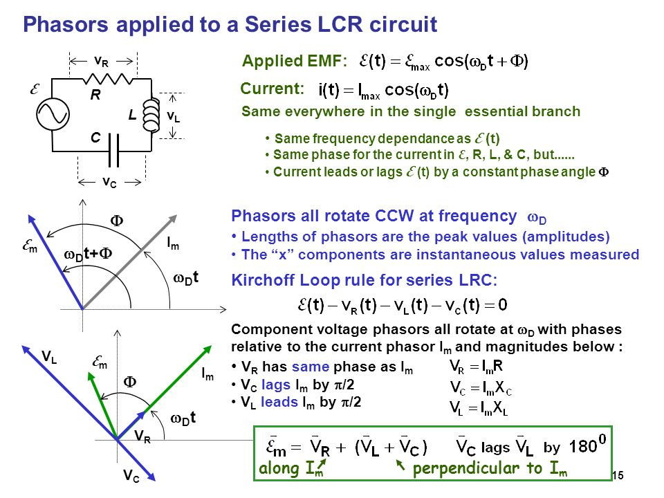 Physics Electricity and Magnetism Lecture 14 - AC Circuits