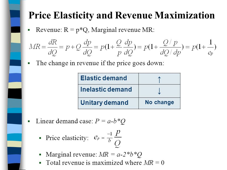 A Primer on Demand Analysis and Market Equilibrium - ppt