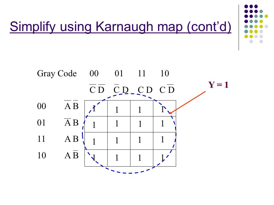 boolean algebra simplification examples pdf