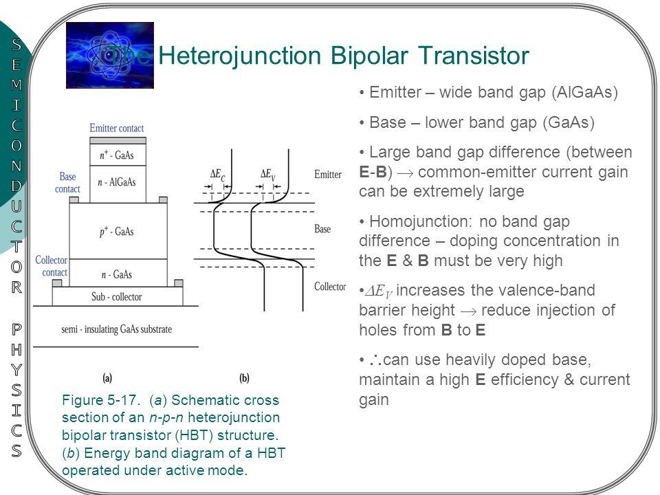 Ppt gan based heterojunction bipolar transistors powerpoint.