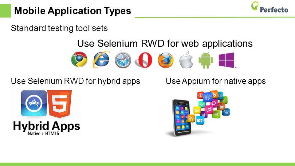 Perfecto's CQ Lab using Selenium RemoteWebDriver & Appium