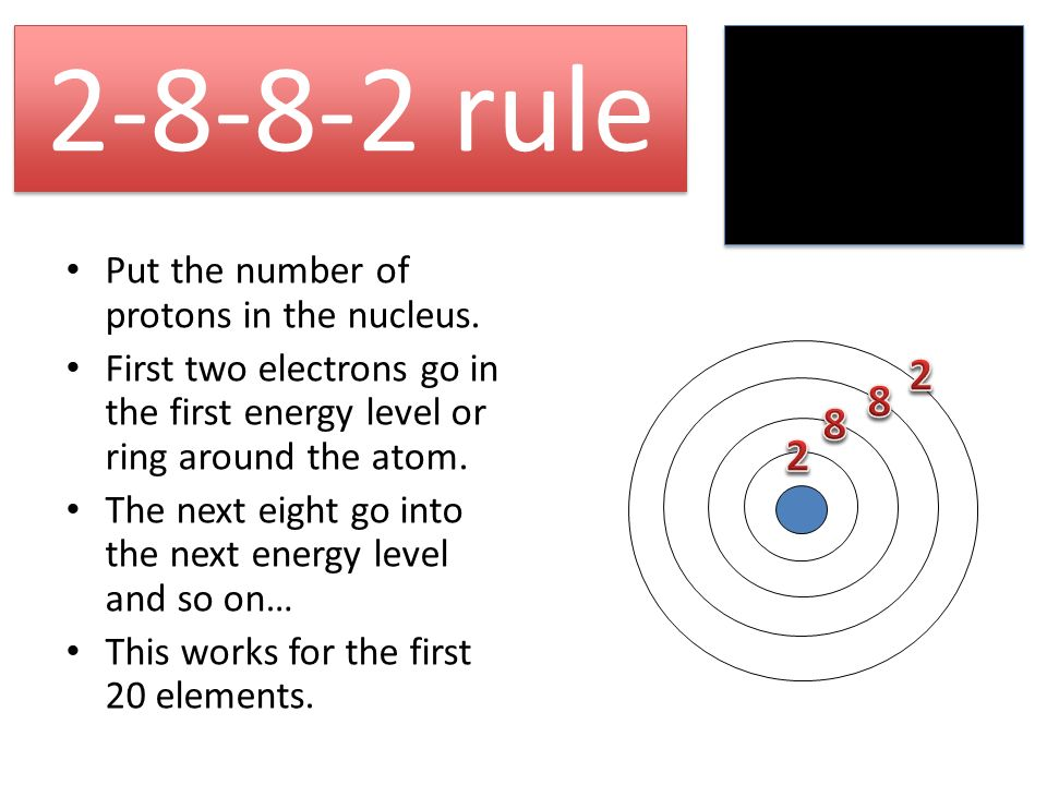 Carbon Bohr Diagram Rules Information Of Wiring Diagram