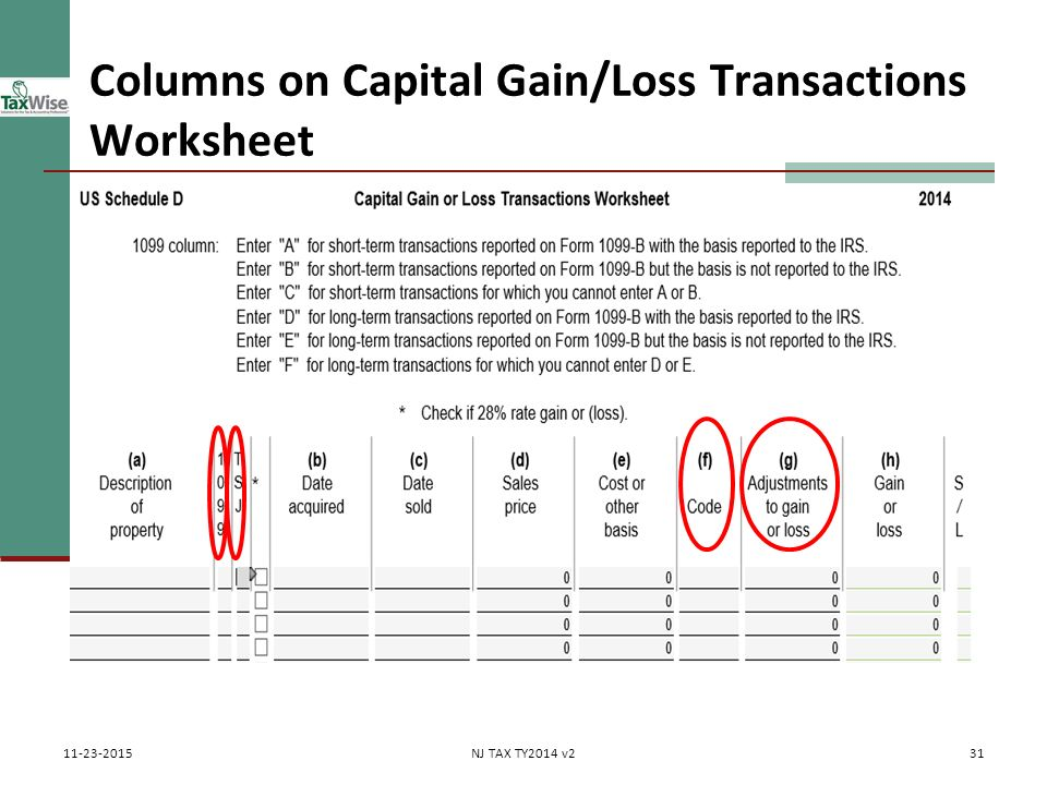 Capital Gains Losses Including Sale Of Home Ppt Download
