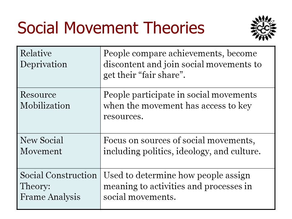 deprivation theory sociology