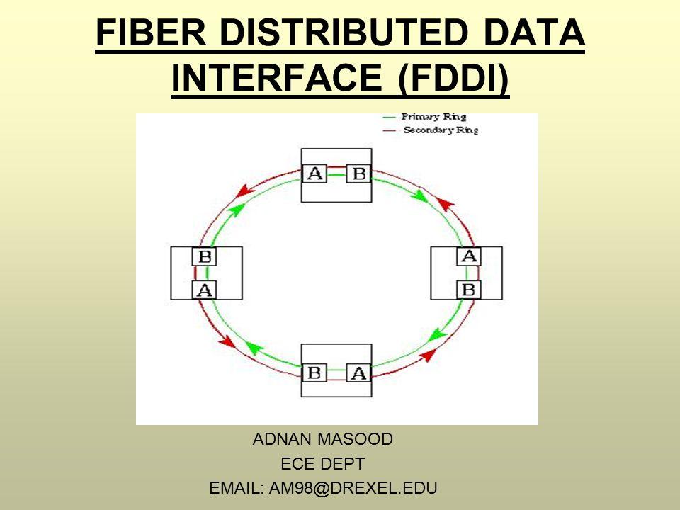 FIBER DISTRIBUTED DATA INTERFA...