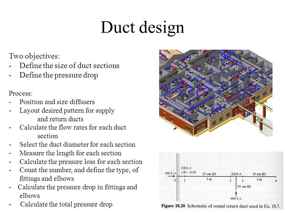 Objectives Airflow in Ducts Fluid dynamic review Duct Design  - ppt