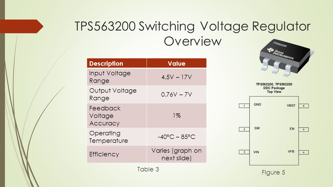Hydroponics With Automated Reporting And Monitoring Ppt Video Hardwareblockdiagramjpg 13 Tps563200 Switching Voltage Regulator Overview