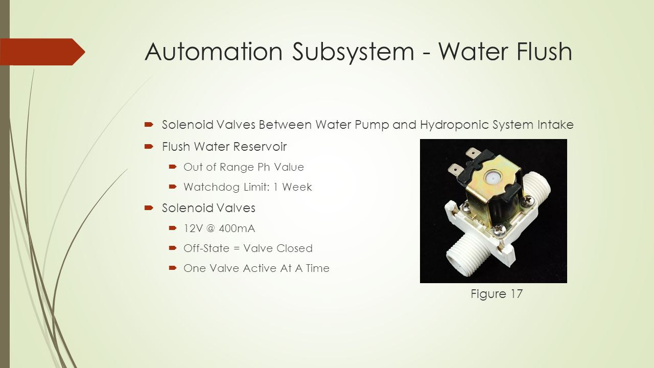 Hydroponics With Automated Reporting And Monitoring Ppt Video Hardwareblockdiagramjpg 25 Automation Subsystem