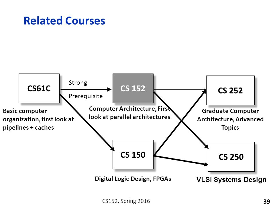 CS 152 Computer Architecture and Engineering Lecture 1