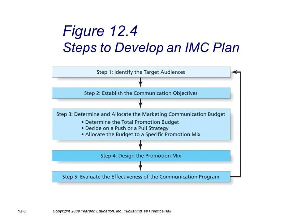 imc program example