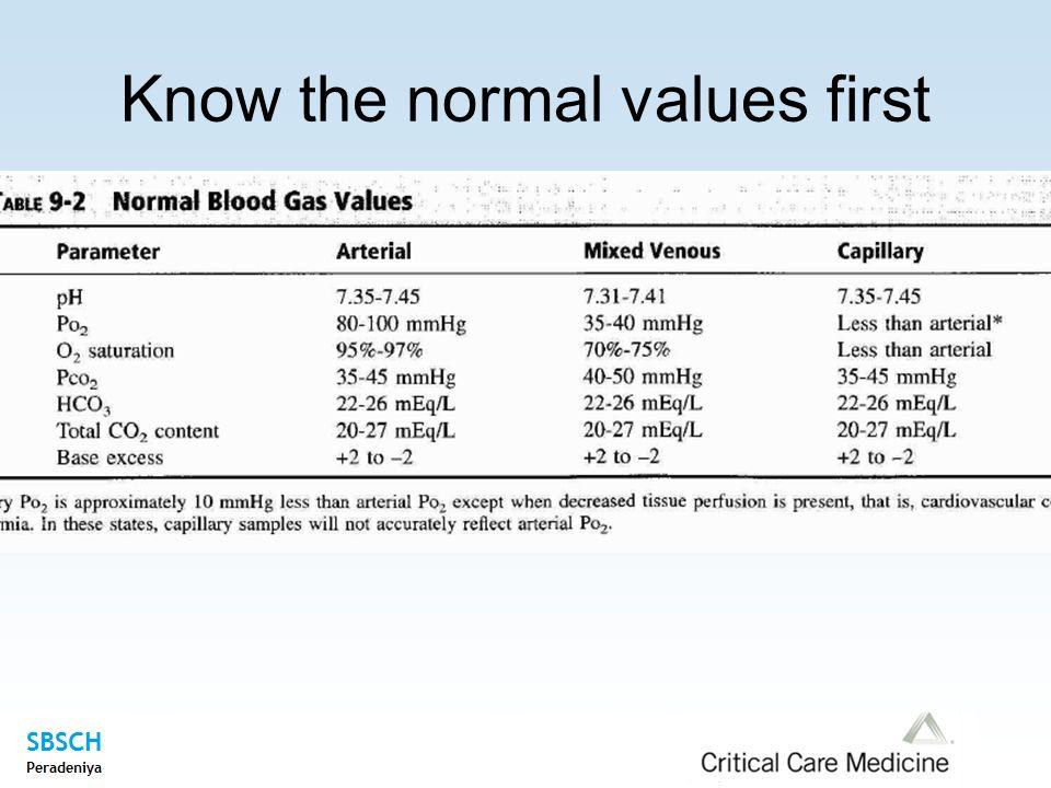 arterial blood gas analysis made easy pdf