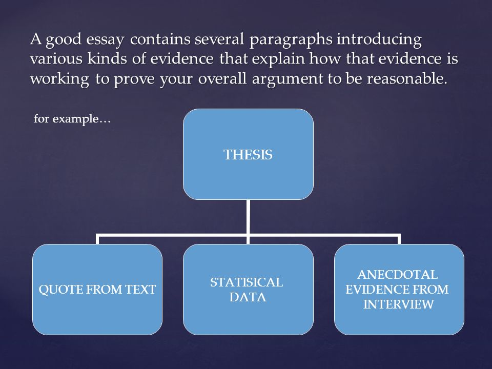 well-organized essay You should have a well organized essay with a beginning, middle and end it should state a theses the following is an example of an essay i wrote for someone who asked me the question in the title.