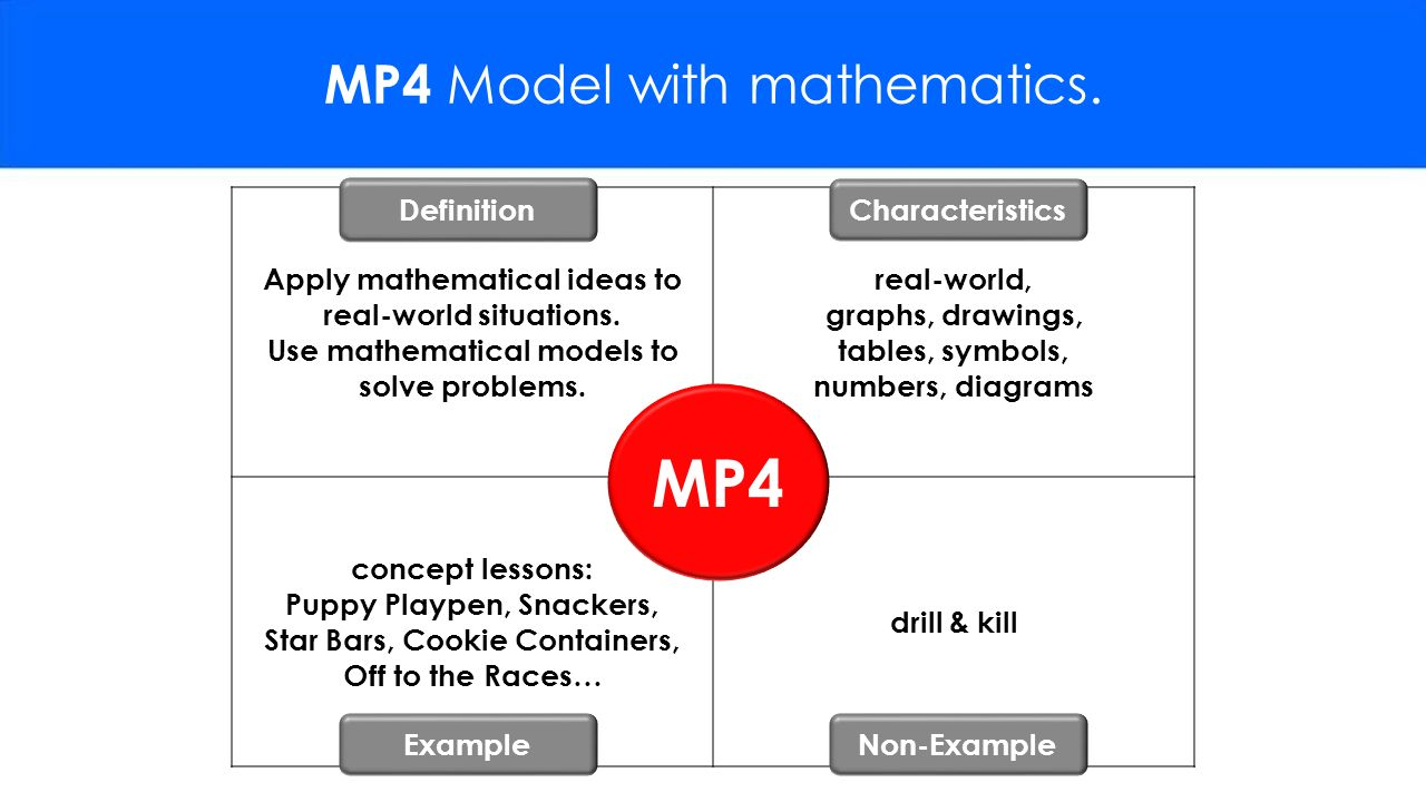Mathematical Practice Standards - ppt video online download