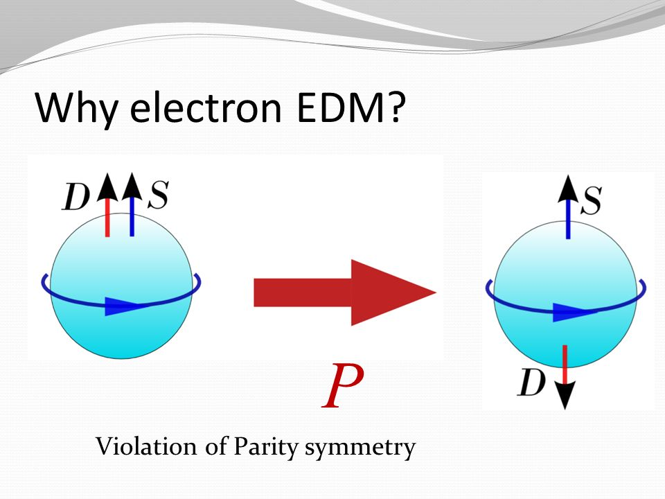 Ramsey Spectroscopy: Search for e- Dipole Moment - ppt download