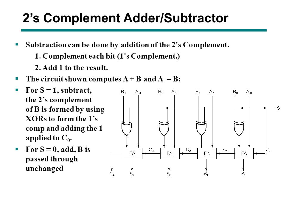 2 S Complement Adder Subtractor Circuit Worksheet And Wiring