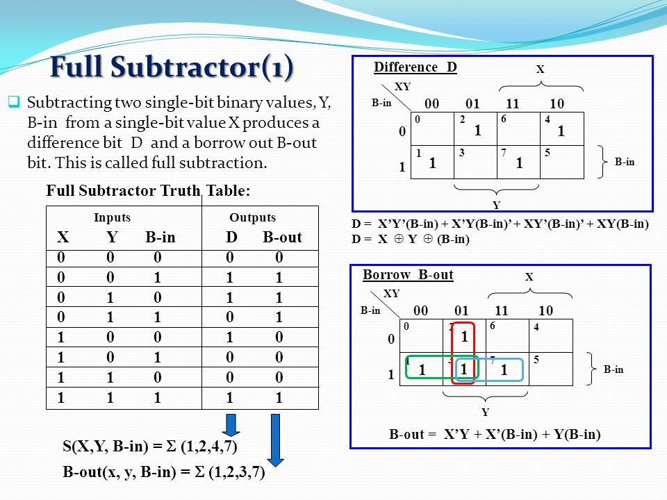 chapter 2 digital combinational logic  arithmetic circuits