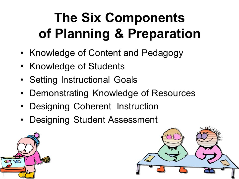 Curriculum And Instruction Management Of The Learning Environment
