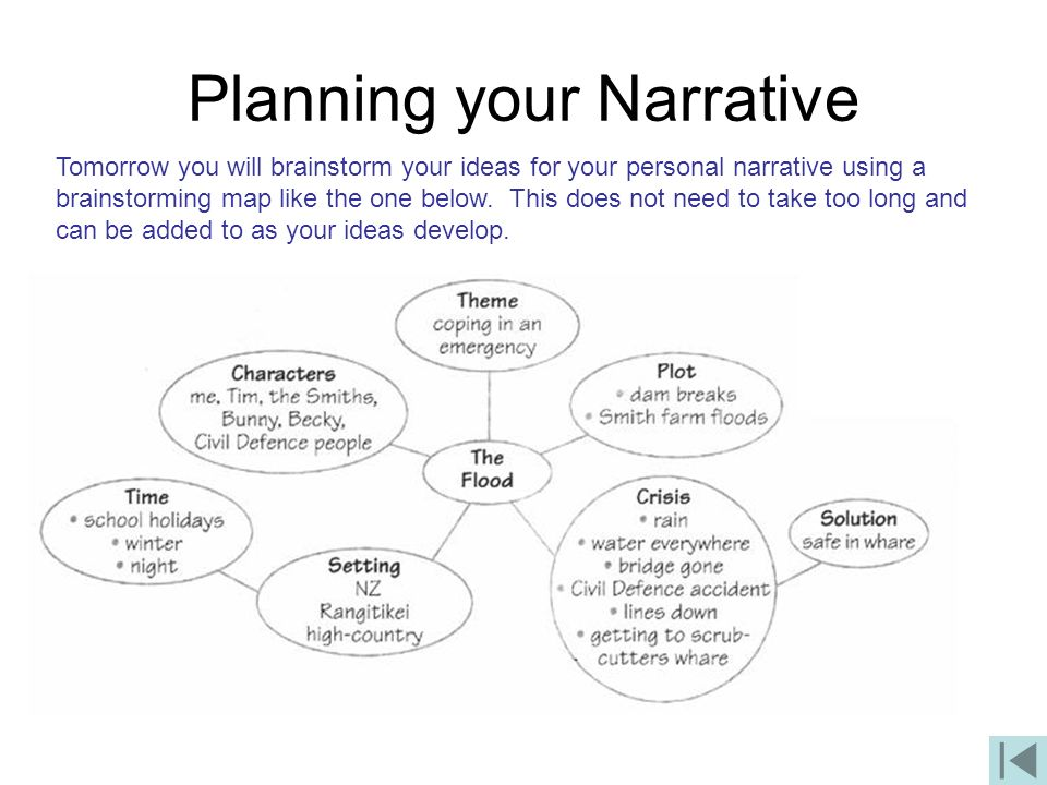 your narrative