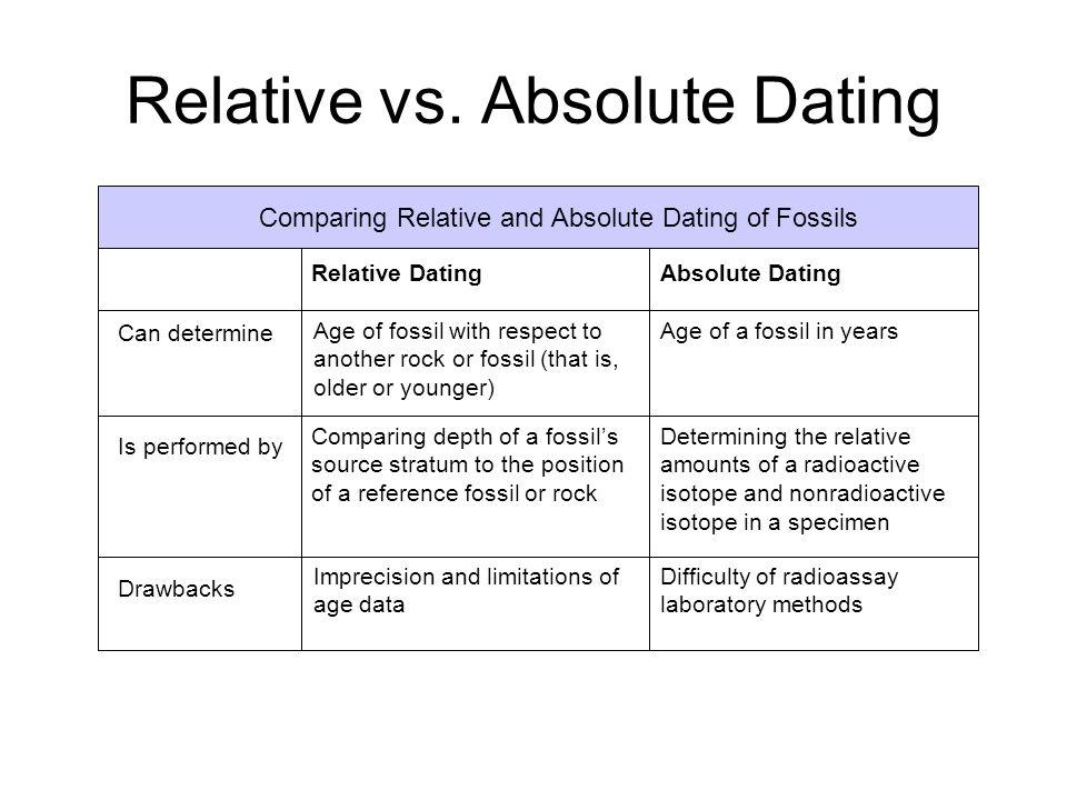 christian dating site usa