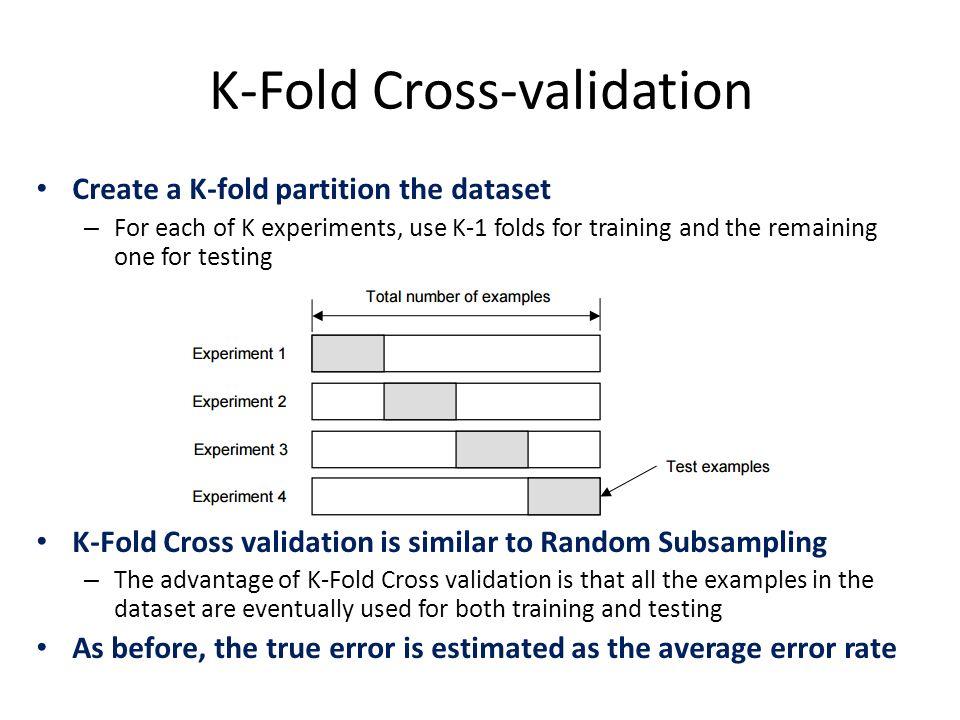 Validation methods  - ppt video online download